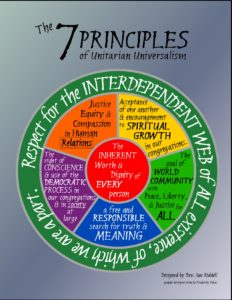 seven_principles_wheel_original
